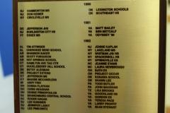 RF-Trophy-80-82-Plate-IMG_7293