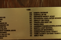 RF-Trophy-86-Plate-IMG_7303